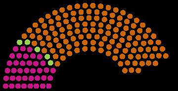 Parlamenti patkó 2014